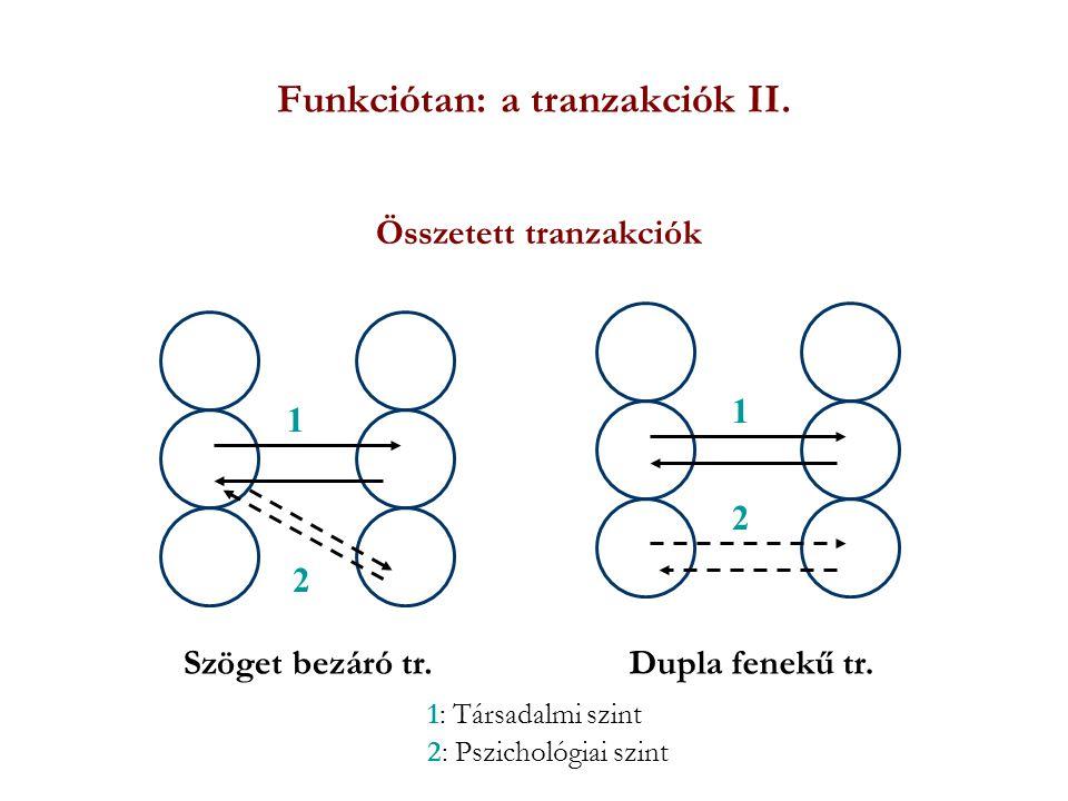 Funkciótan: a tranzakciók II.