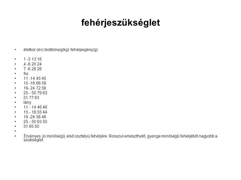 fehérjeszükséglet életkor (év) testtömeg(kg) fehérjeigény(g)
