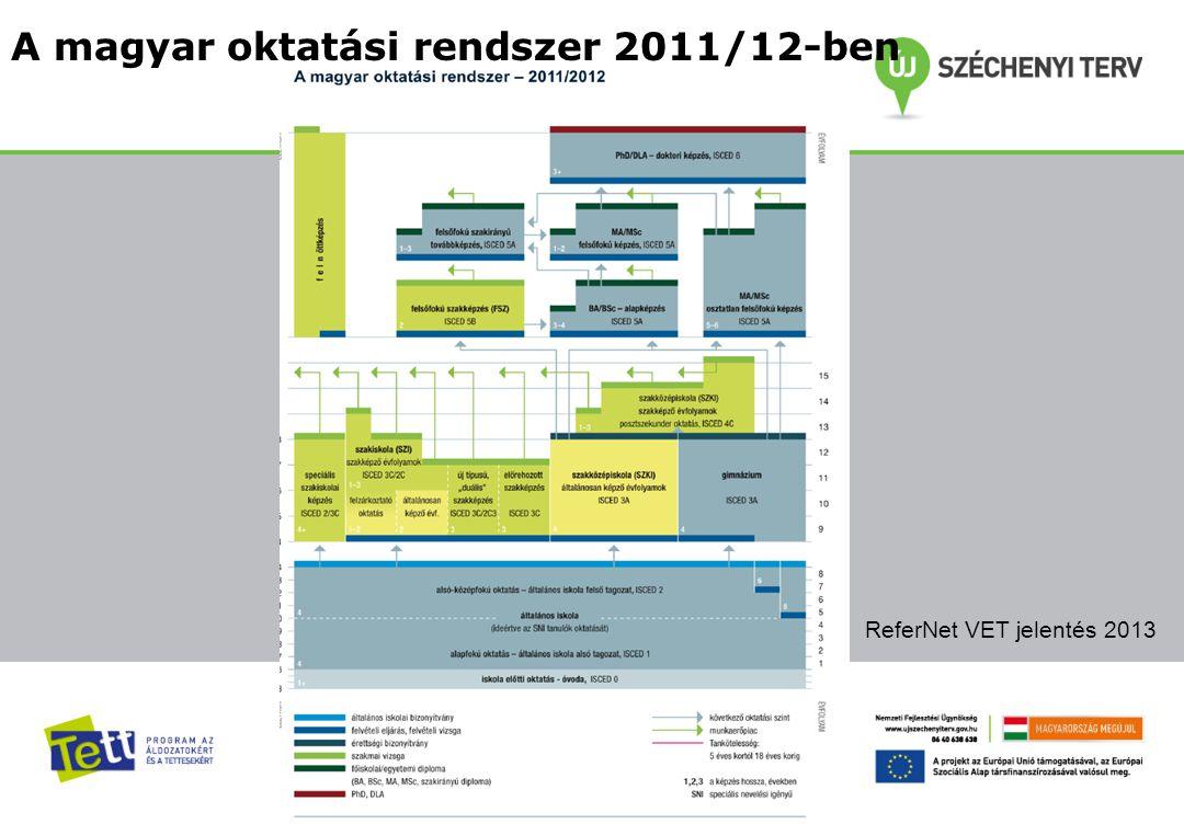 A magyar oktatási rendszer 2011/12-ben
