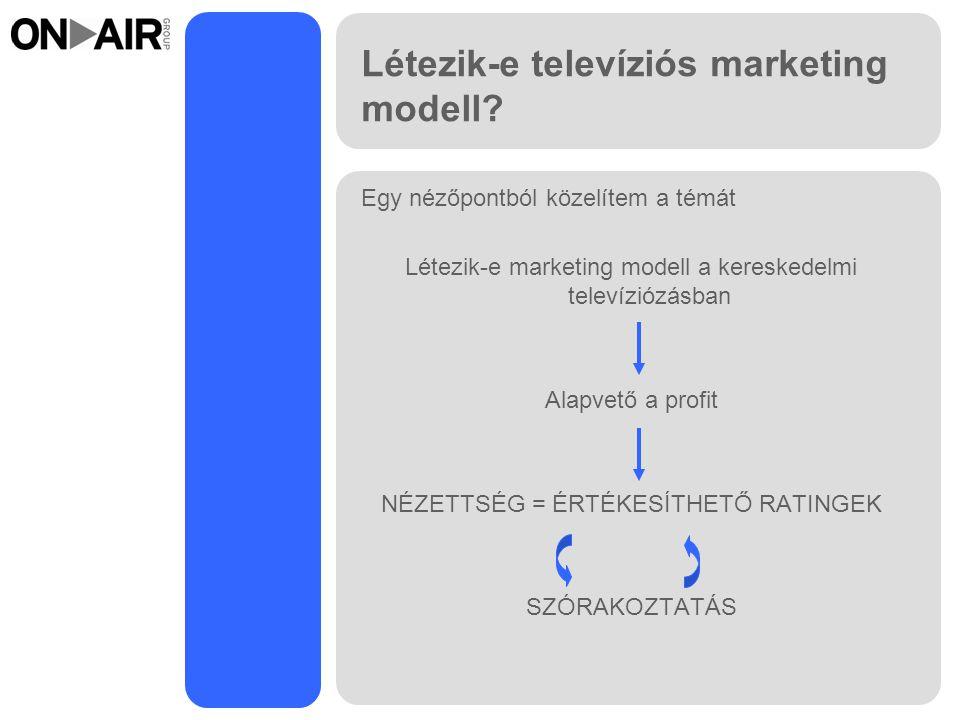 Létezik-e televíziós marketing modell