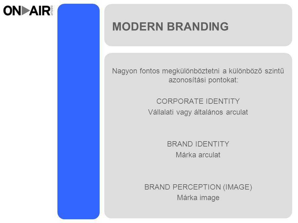 MODERN BRANDING Nagyon fontos megkülönböztetni a különböző szintű azonosítási pontokat: CORPORATE IDENTITY.