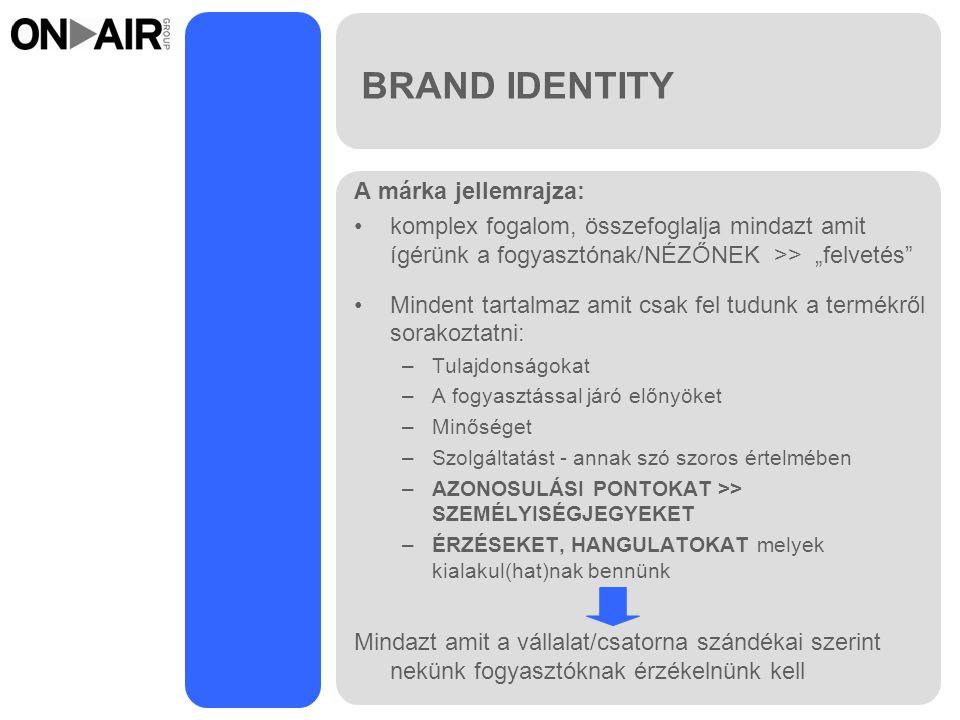 BRAND IDENTITY A márka jellemrajza: