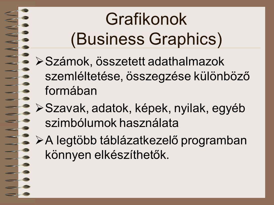 Grafikonok (Business Graphics)
