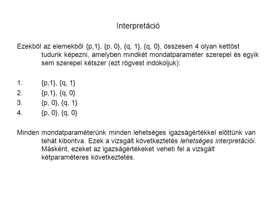 Interpretáció