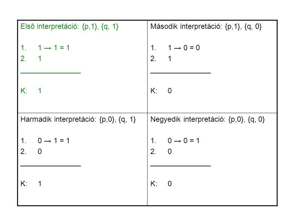 Első interpretáció: {p,1}, {q, 1} 1 → 1 = 1 1 _______________ K: 1