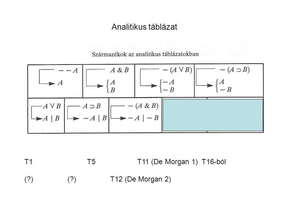 Analitikus táblázat T1 T5 T11 (De Morgan 1) T16-ból