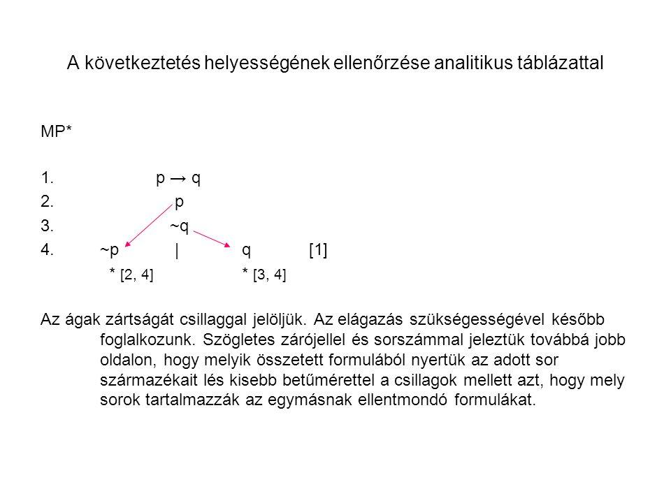A következtetés helyességének ellenőrzése analitikus táblázattal