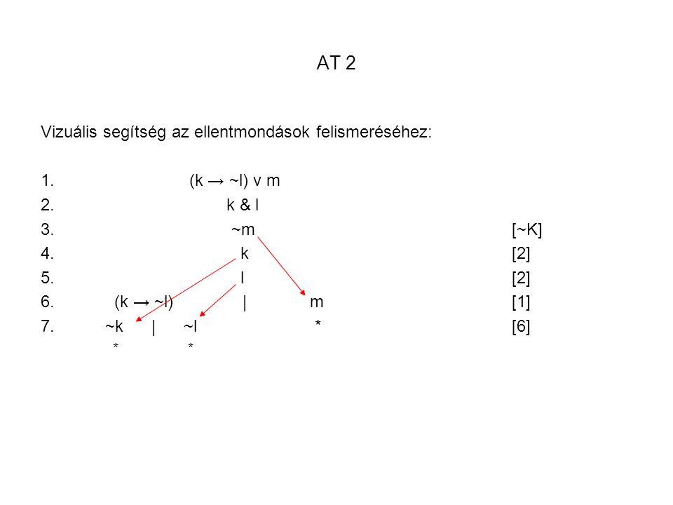 AT 2 Vizuális segítség az ellentmondások felismeréséhez: (k → ~l) v m