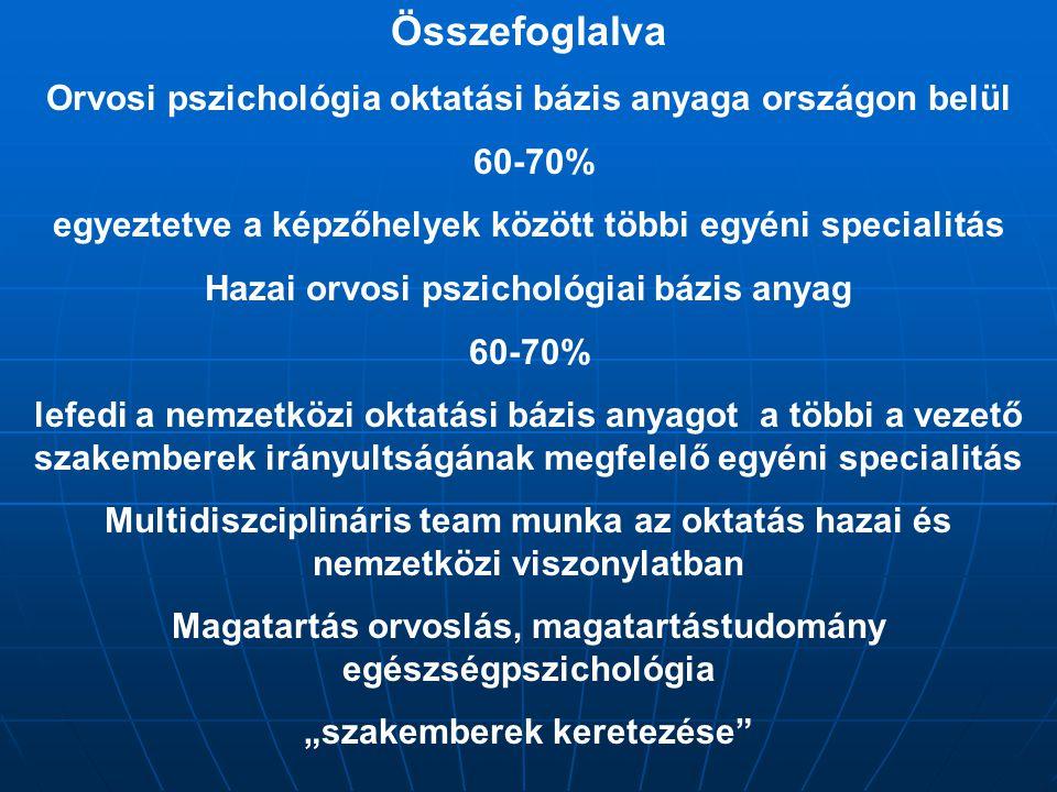 Összefoglalva Orvosi pszichológia oktatási bázis anyaga országon belül