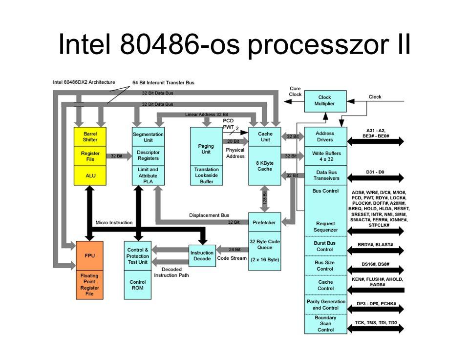 Intel 80486-os processzor II
