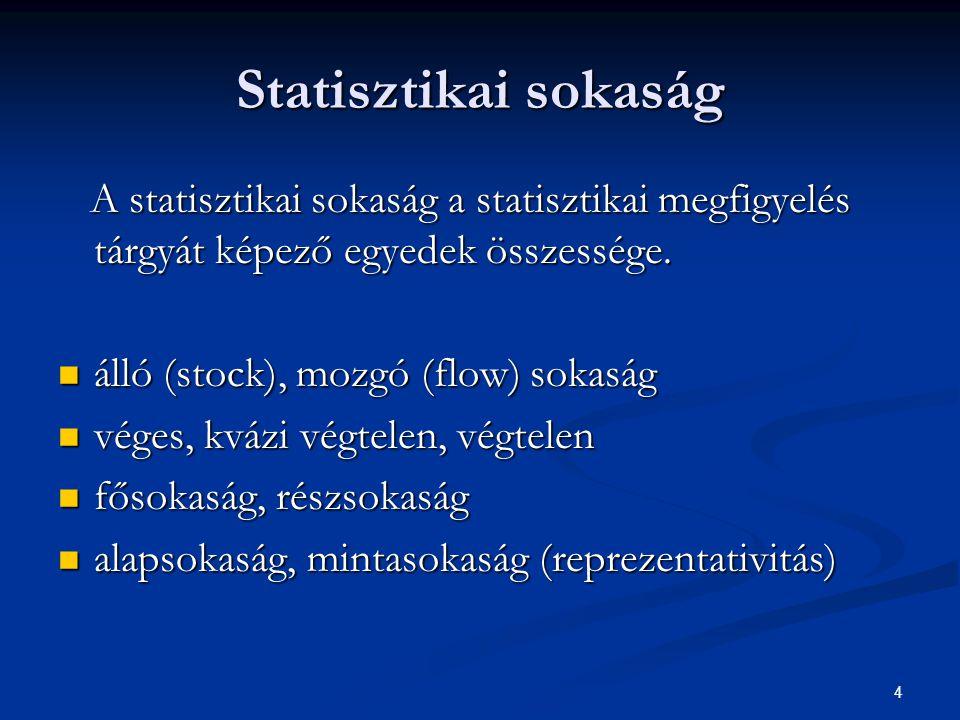 Statisztikai sokaság A statisztikai sokaság a statisztikai megfigyelés tárgyát képező egyedek összessége.