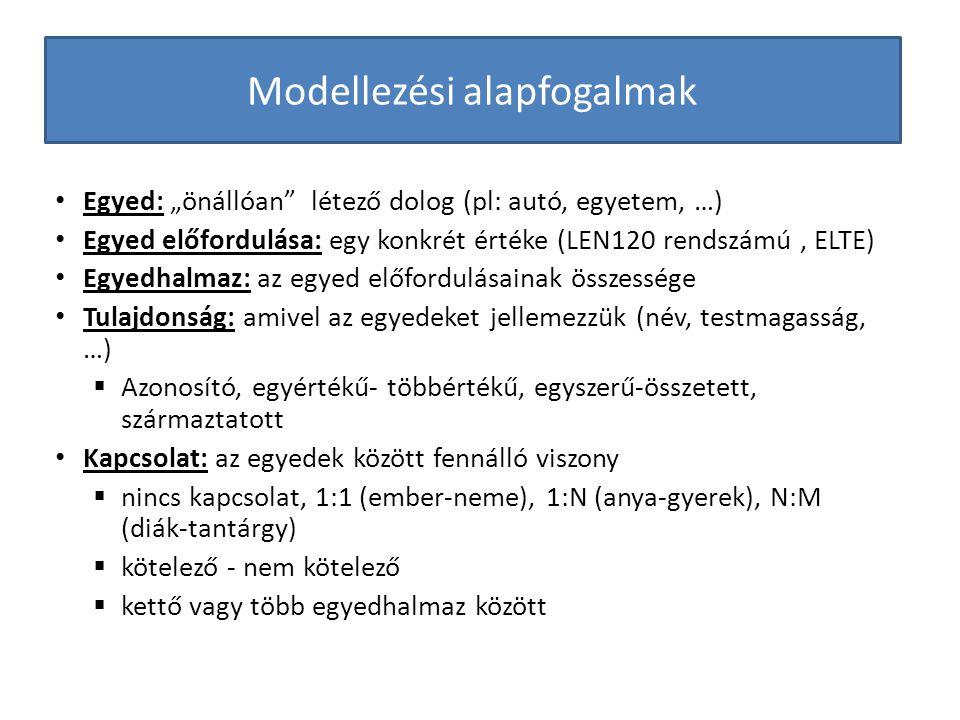 Modellezési alapfogalmak