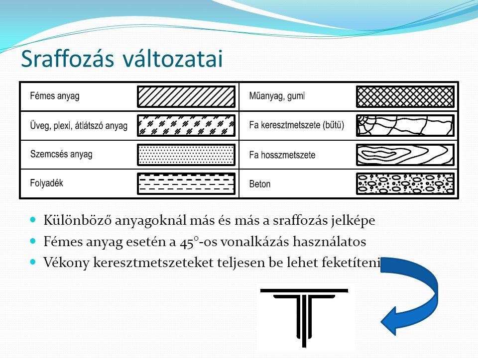 Sraffozás változatai Különböző anyagoknál más és más a sraffozás jelképe. Fémes anyag esetén a 45°-os vonalkázás használatos.