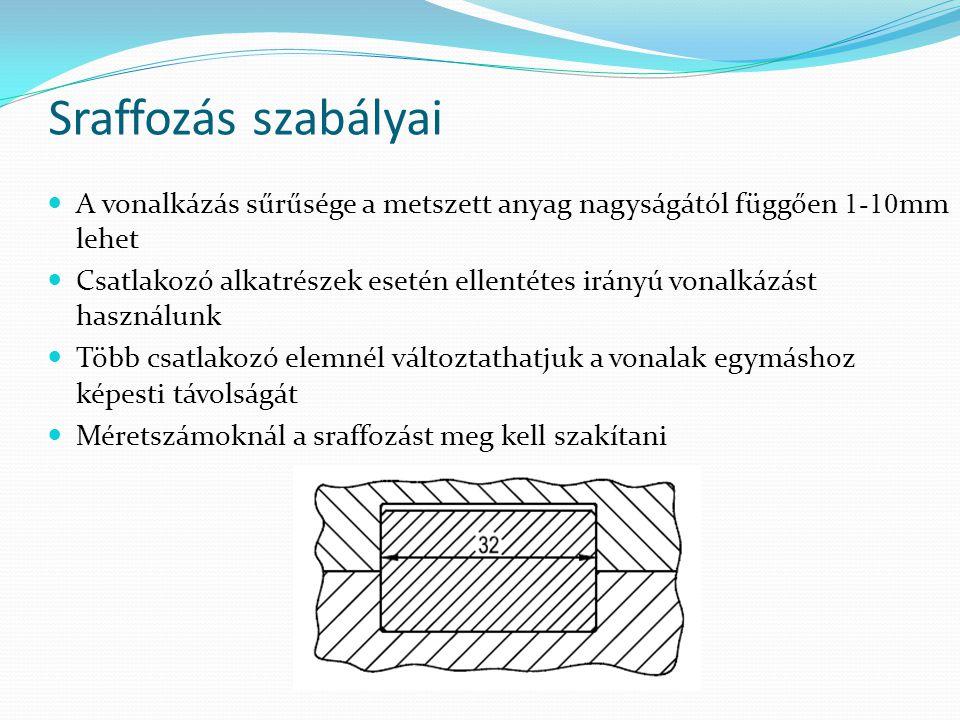 Sraffozás szabályai A vonalkázás sűrűsége a metszett anyag nagyságától függően 1-10mm lehet.