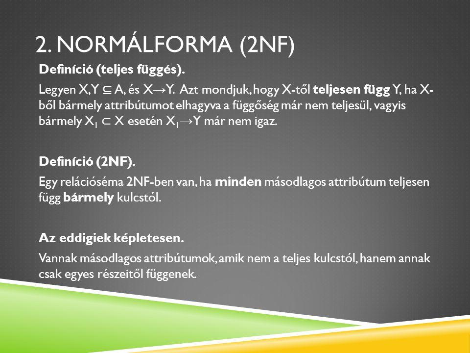 2. normálforma (2NF)