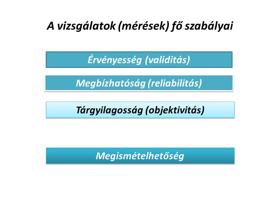 A vizsgálatok (mérések) fő szabályai