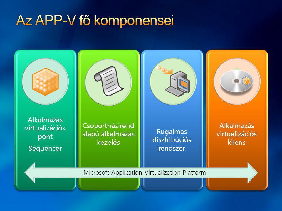 Az APP-V fő komponensei