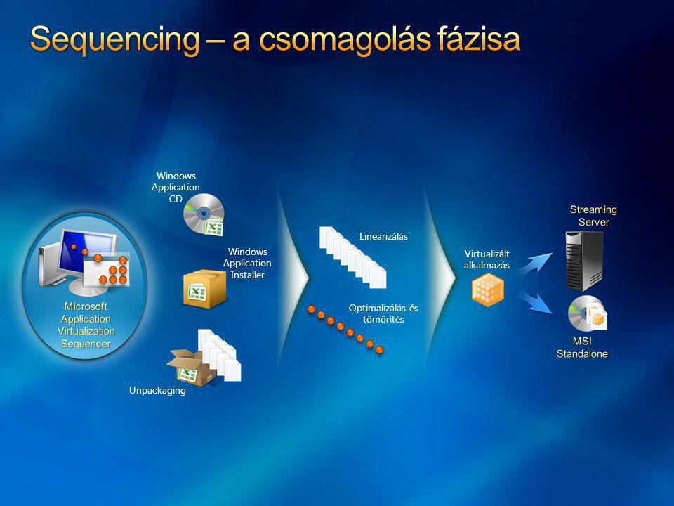 Sequencing – a csomagolás fázisa