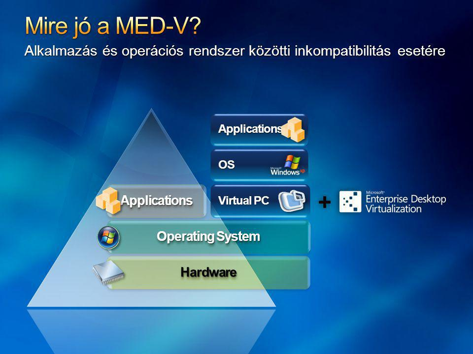 Mire jó a MED-V Alkalmazás és operációs rendszer közötti inkompatibilitás esetére. Applications. OS.