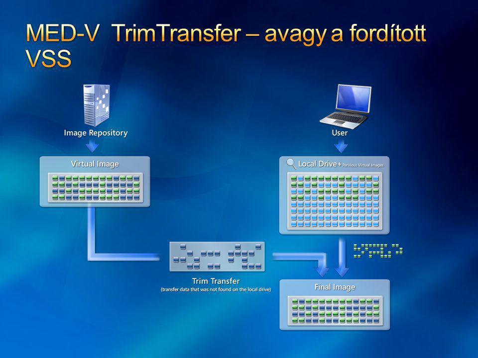 MED-V TrimTransfer – avagy a fordított VSS