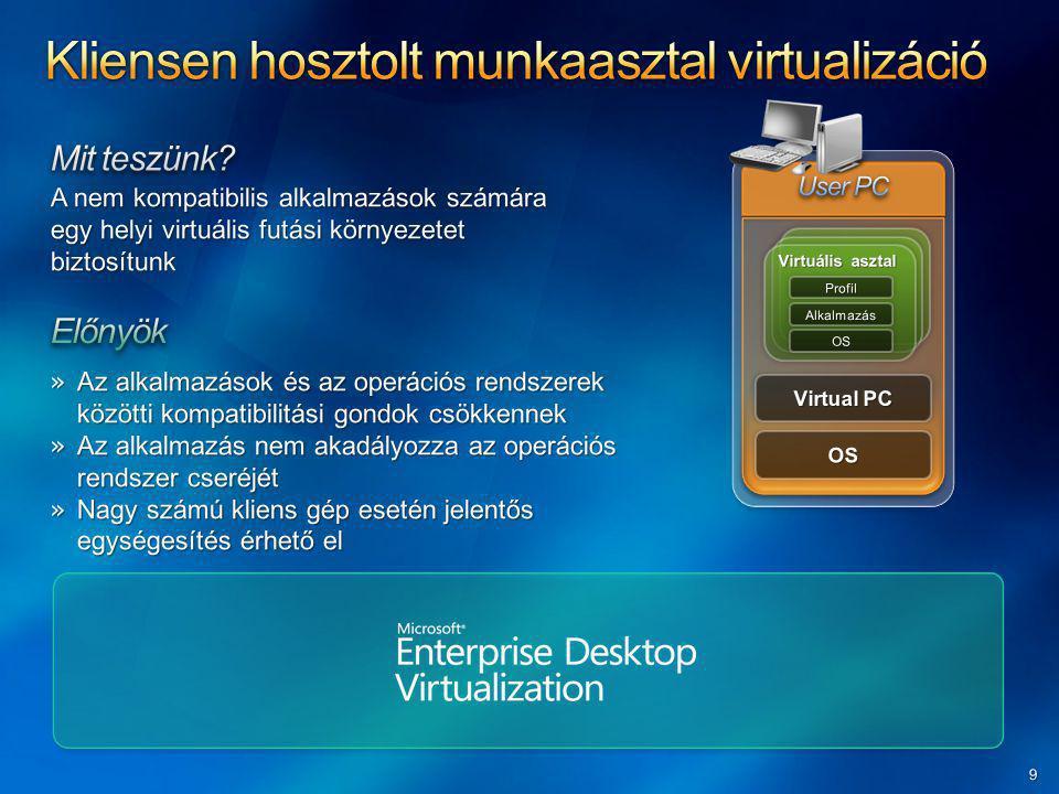 Kliensen hosztolt munkaasztal virtualizáció