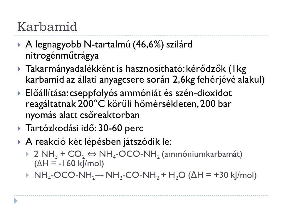 Karbamid A legnagyobb N-tartalmú (46,6%) szilárd nitrogénműtrágya