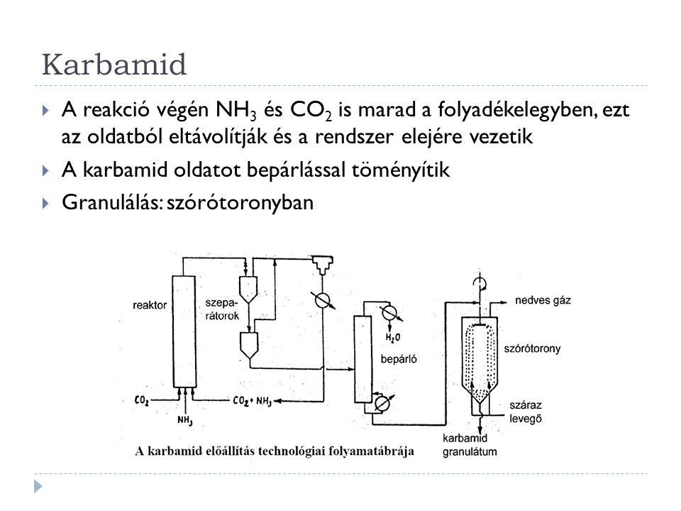 Karbamid A reakció végén NH3 és CO2 is marad a folyadékelegyben, ezt az oldatból eltávolítják és a rendszer elejére vezetik.