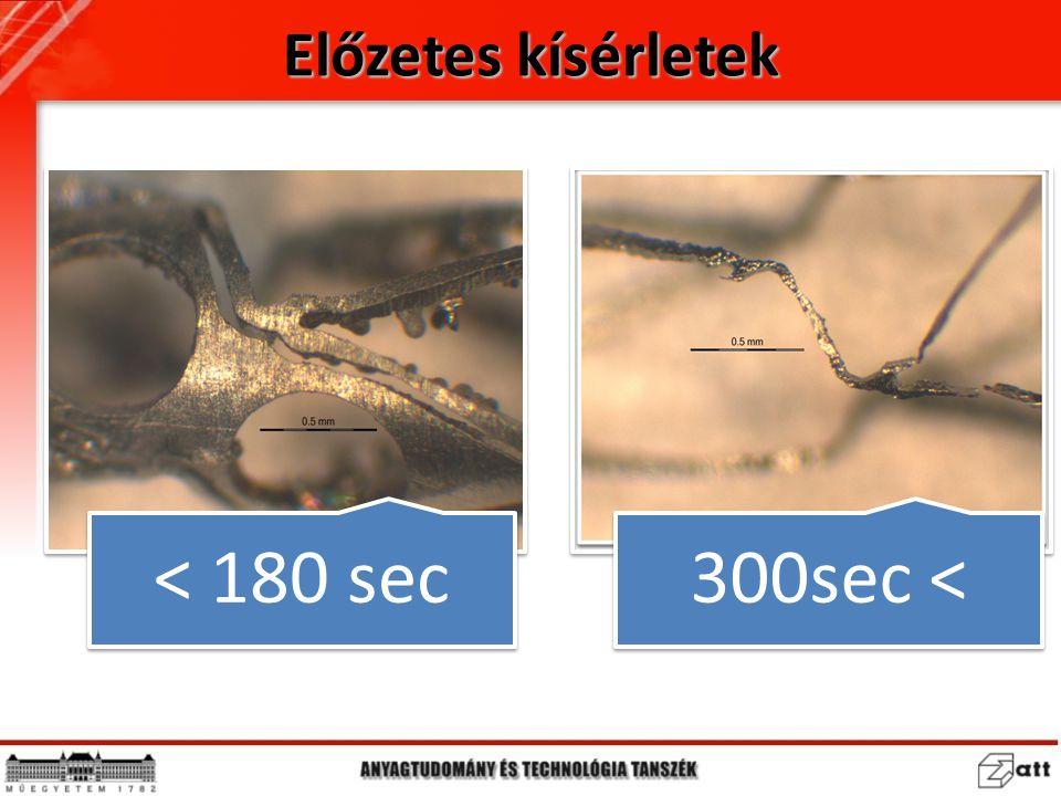 Előzetes kísérletek < 180 sec 300sec <