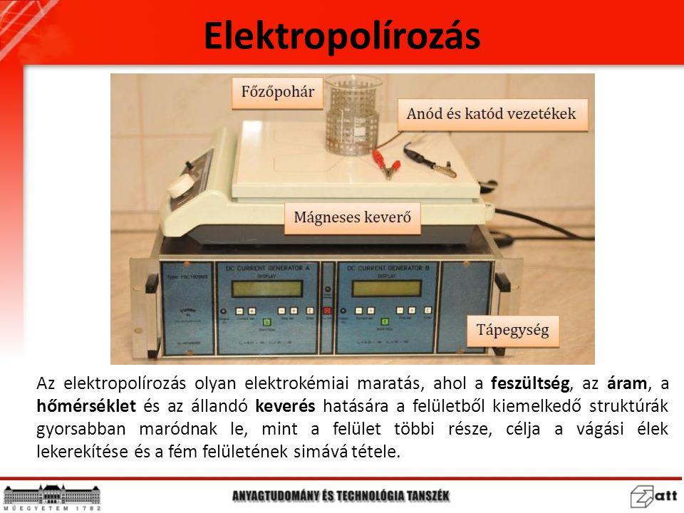 Elektropolírozás
