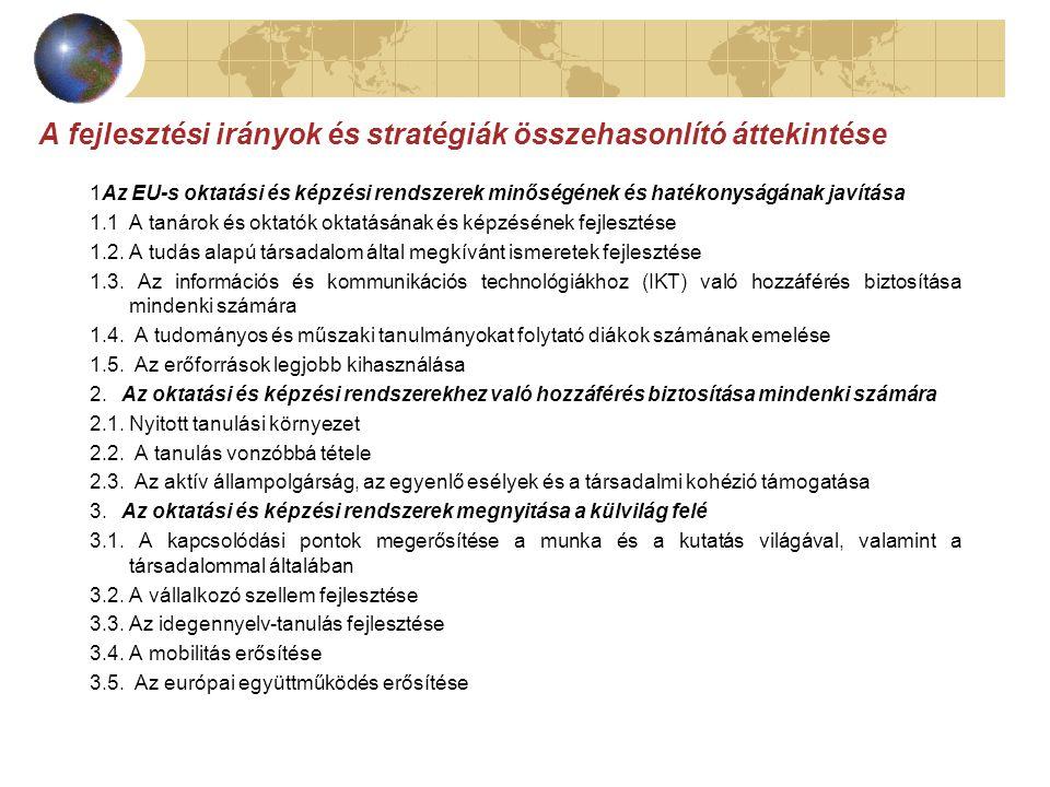 A fejlesztési irányok és stratégiák összehasonlító áttekintése