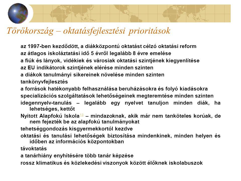 Törökország – oktatásfejlesztési prioritások