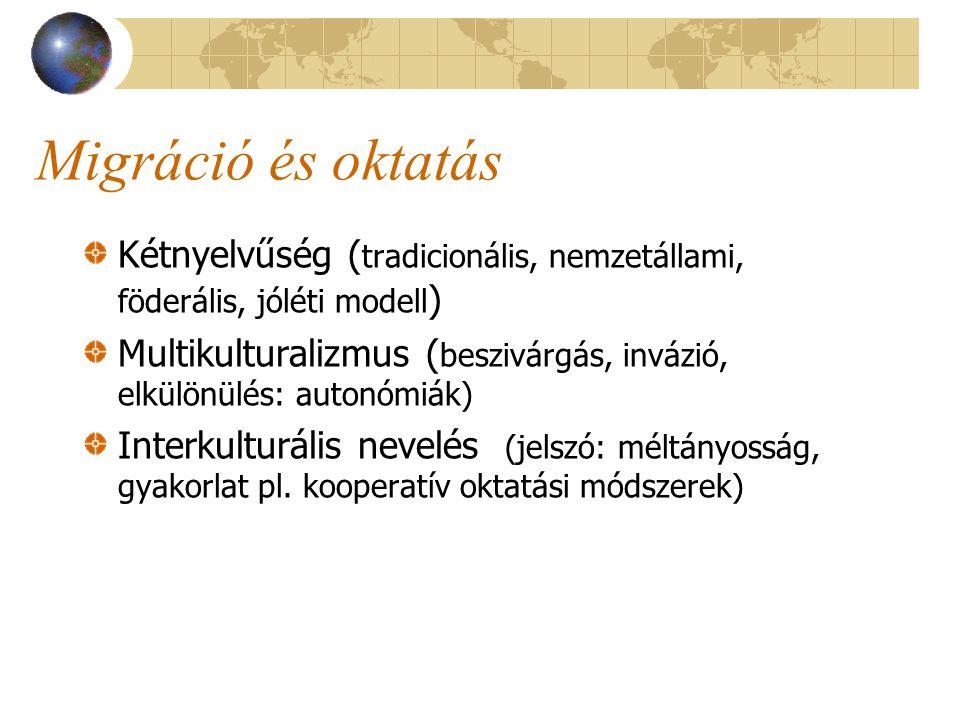 Migráció és oktatás Kétnyelvűség (tradicionális, nemzetállami, föderális, jóléti modell)