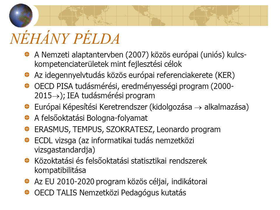 NÉHÁNY PÉLDA A Nemzeti alaptantervben (2007) közös európai (uniós) kulcs-kompetenciaterületek mint fejlesztési célok.