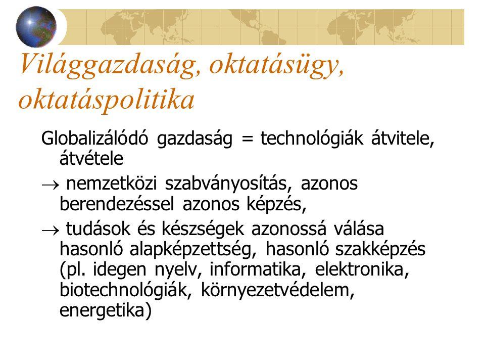 Világgazdaság, oktatásügy, oktatáspolitika