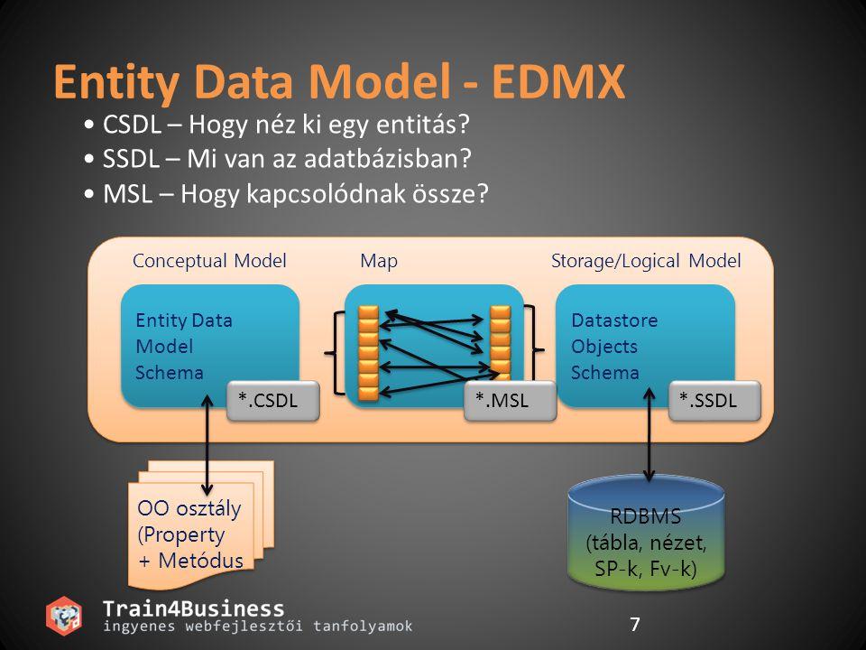 Entity Data Model - EDMX
