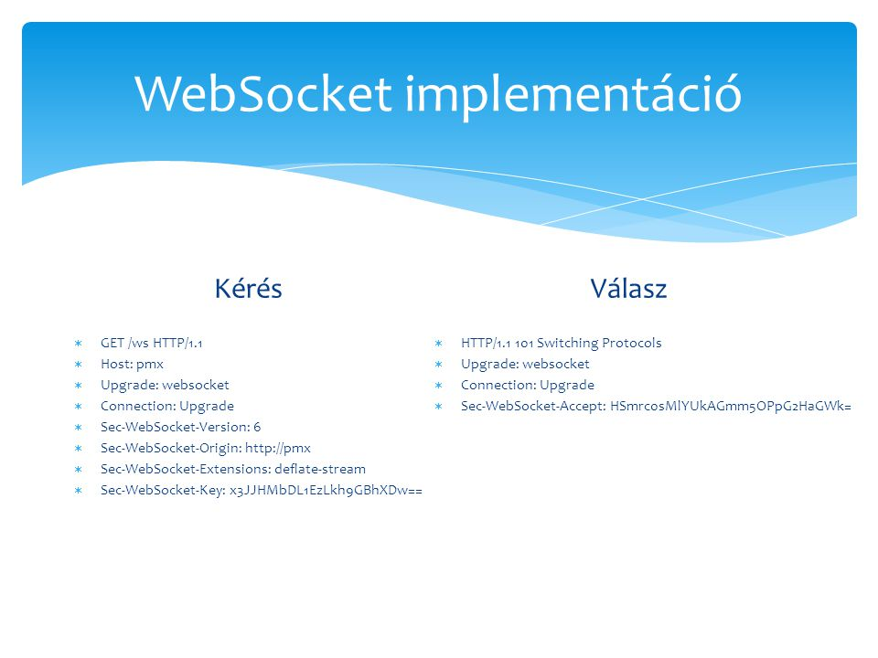 WebSocket implementáció