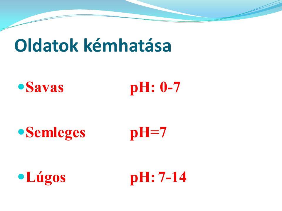 Oldatok kémhatása Savas pH: 0-7 Semleges pH=7 Lúgos pH: 7-14