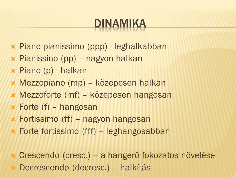 dinamika Piano pianissimo (ppp) - leghalkabban