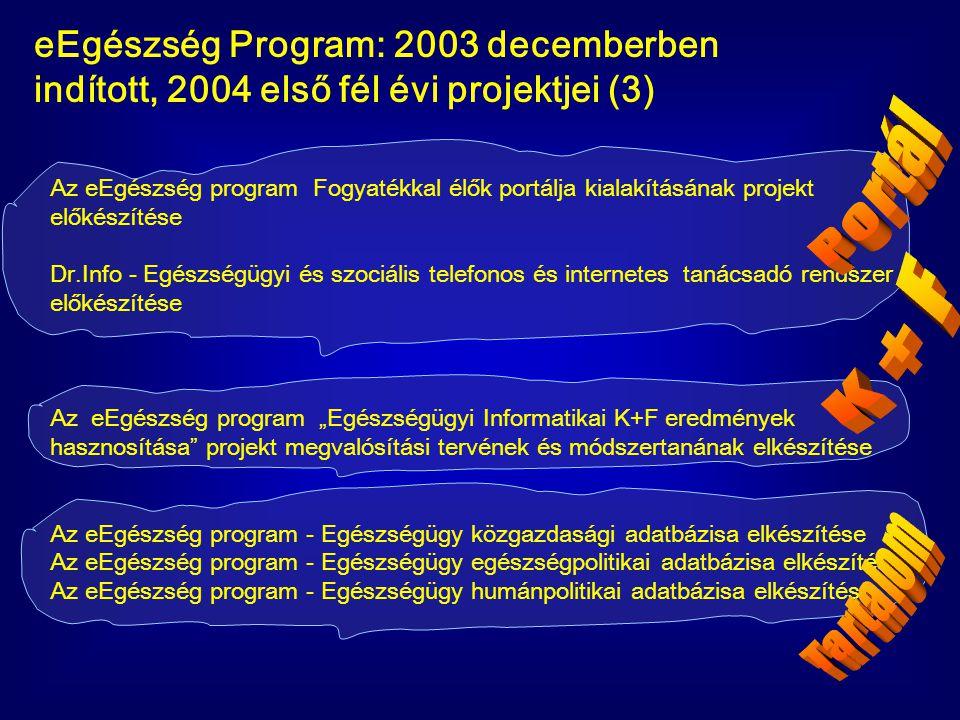 eEgészség Program: 2003 decemberben indított, 2004 első fél évi projektjei (3)