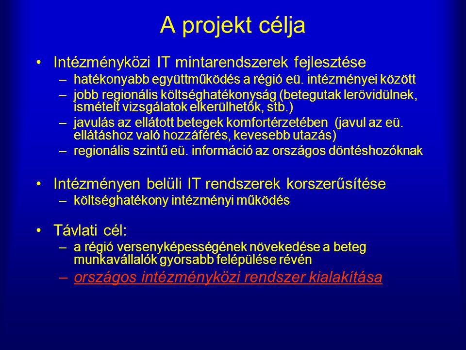 A projekt célja Intézményközi IT mintarendszerek fejlesztése