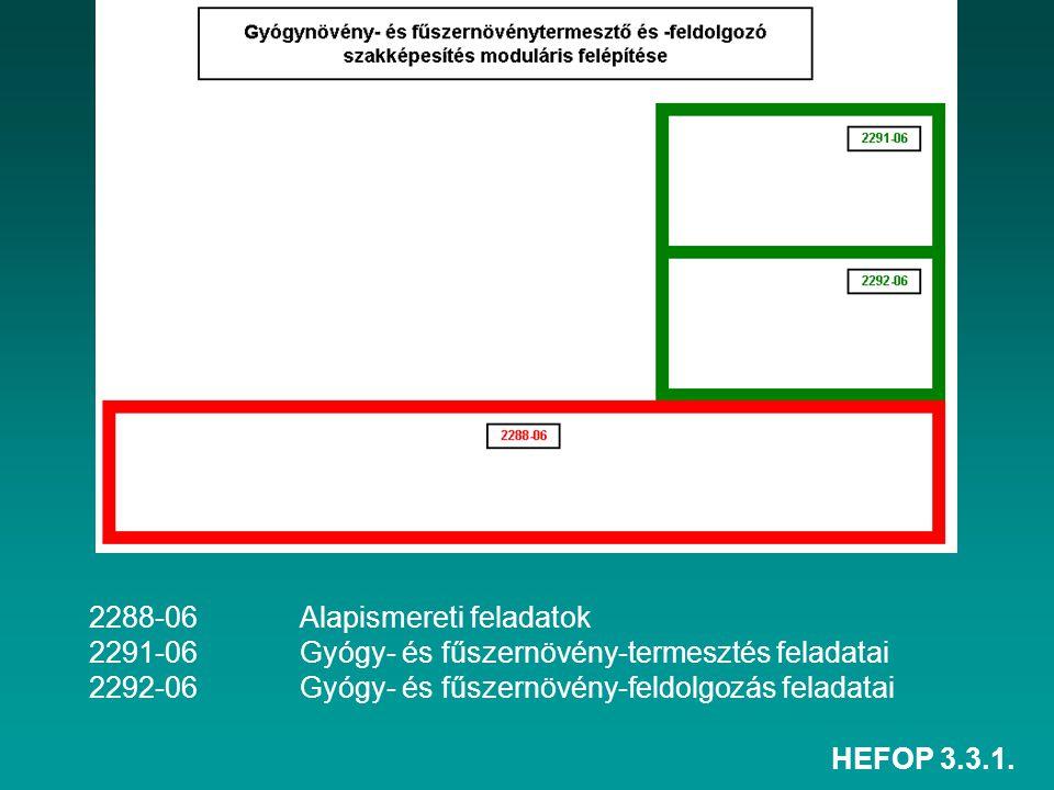 2288-06 Alapismereti feladatok