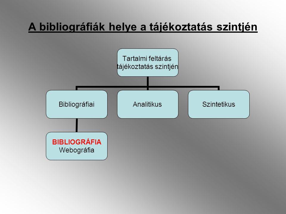 A bibliográfiák helye a tájékoztatás szintjén