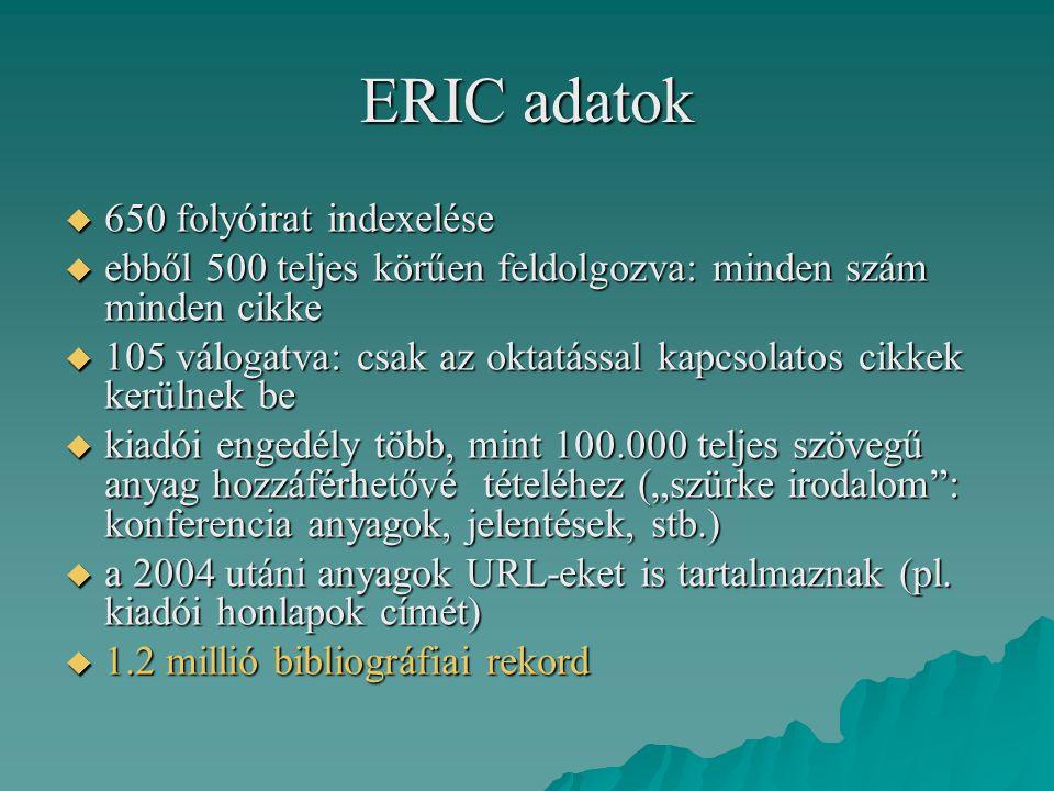 ERIC adatok 650 folyóirat indexelése
