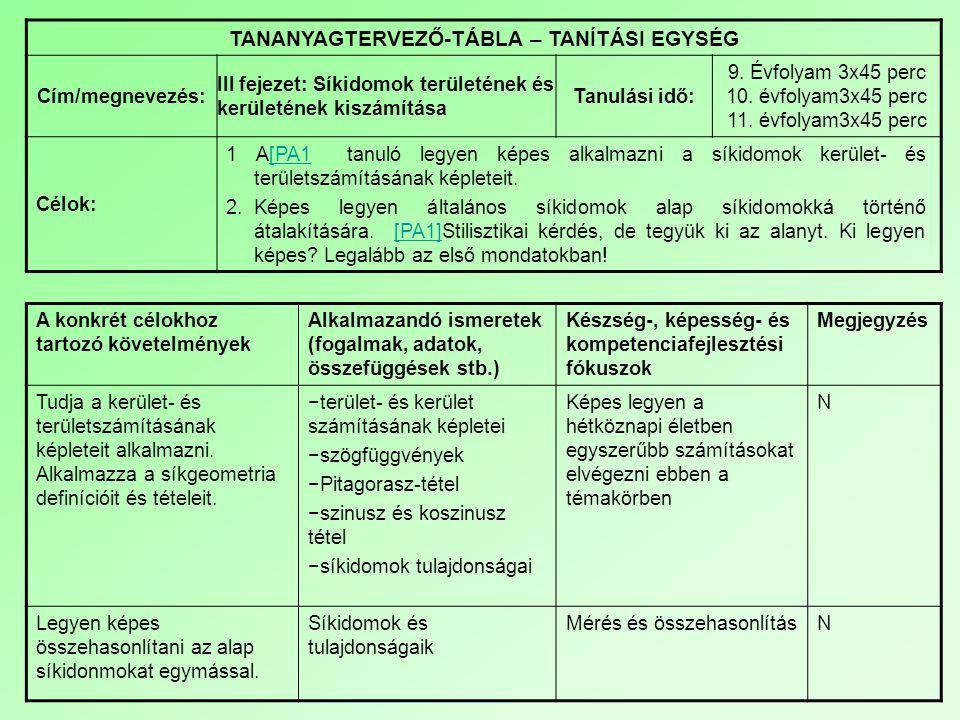 TANANYAGTERVEZŐ-TÁBLA – TANÍTÁSI EGYSÉG