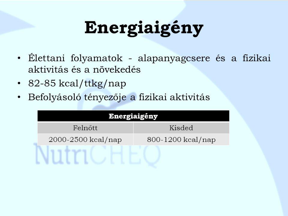 Energiaigény Élettani folyamatok - alapanyagcsere és a fizikai aktivitás és a növekedés. 82-85 kcal/ttkg/nap.