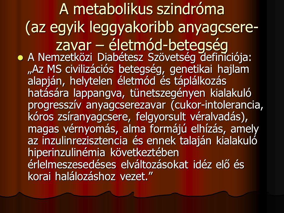 A metabolikus szindróma (az egyik leggyakoribb anyagcsere-zavar – életmód-betegség