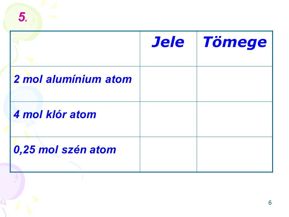 5. Jele Tömege 2 mol alumínium atom 4 mol klór atom 0,25 mol szén atom