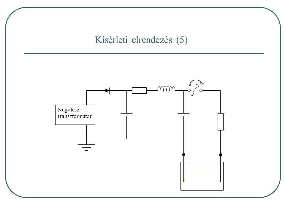Kísérleti elrendezés (5)