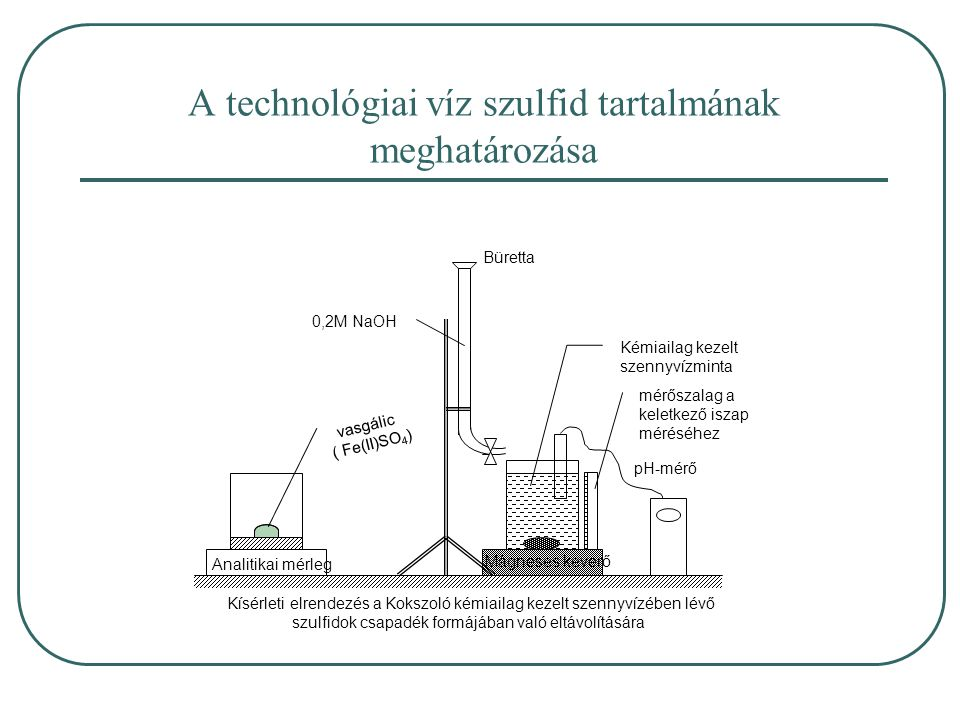 A technológiai víz szulfid tartalmának meghatározása