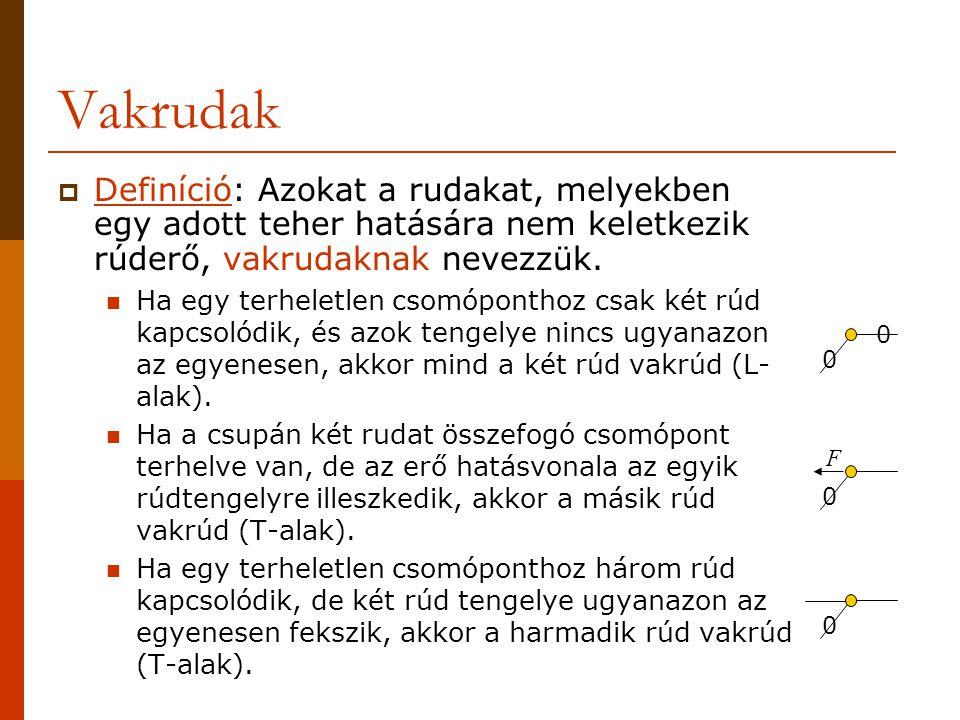 Vakrudak Definíció: Azokat a rudakat, melyekben egy adott teher hatására nem keletkezik rúderő, vakrudaknak nevezzük.
